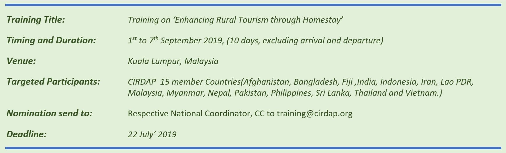 Int  Training on 'Enhancing Rural Tourism through Homestay